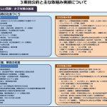 3期目公約と主な取組み実績について